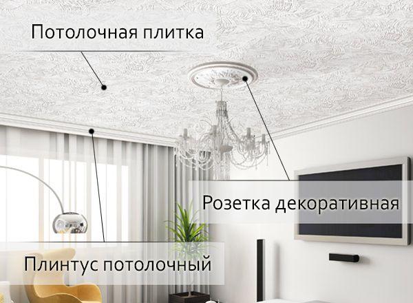 Потолочная плитка и аксессуары